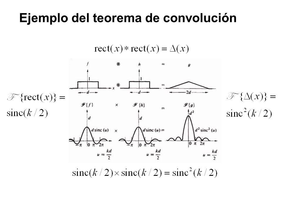 Ejemplo del teorema de convolución