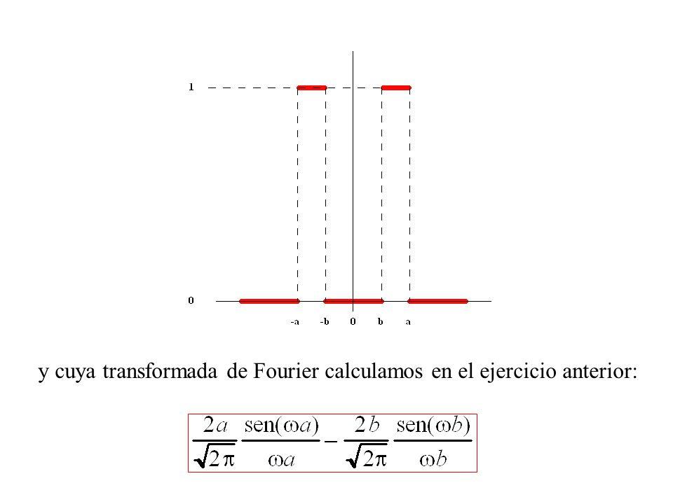 y cuya transformada de Fourier calculamos en el ejercicio anterior: