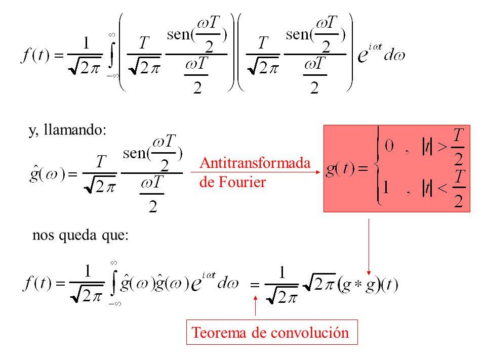 y, llamando: nos queda que: Teorema de convolución Antitransformada de Fourier