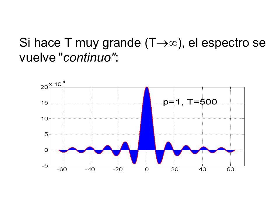 Si hace T muy grande (T ), el espectro se vuelve