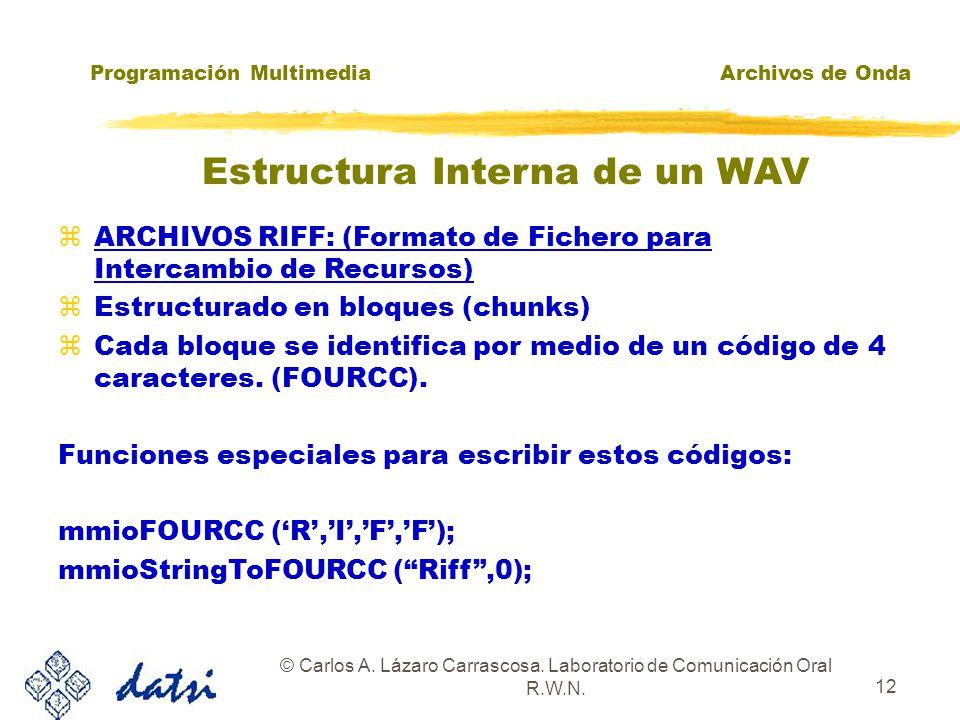 Programación MultimediaArchivos de Onda © Carlos A. Lázaro Carrascosa. Laboratorio de Comunicación Oral R.W.N. 11 Qué es un archivo de onda