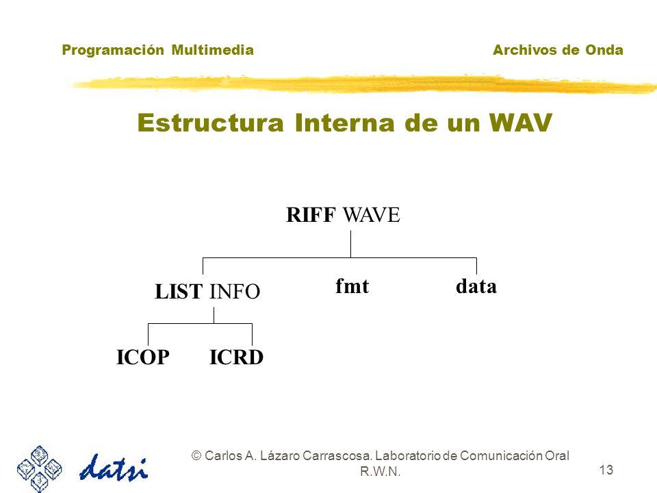 Programación MultimediaArchivos de Onda © Carlos A. Lázaro Carrascosa. Laboratorio de Comunicación Oral R.W.N. 12 zARCHIVOS RIFF: (Formato de Fichero