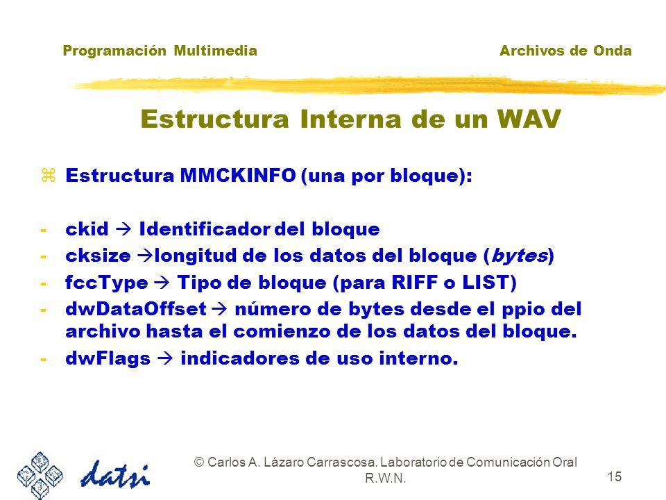 Programación MultimediaArchivos de Onda © Carlos A. Lázaro Carrascosa. Laboratorio de Comunicación Oral R.W.N. 14 zCada bloque contiene: -Un identific