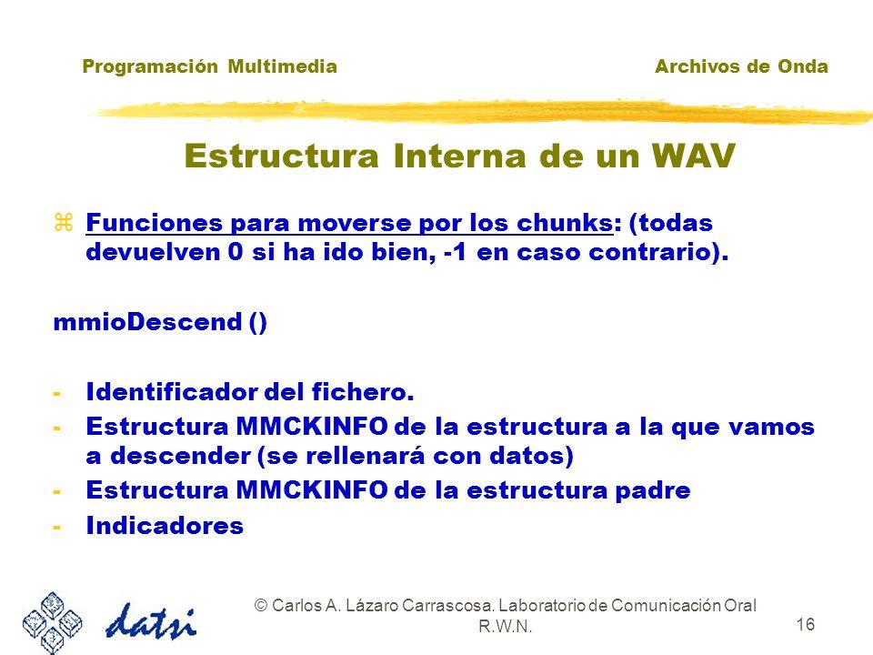 Programación MultimediaArchivos de Onda © Carlos A. Lázaro Carrascosa. Laboratorio de Comunicación Oral R.W.N. 15 zEstructura MMCKINFO (una por bloque