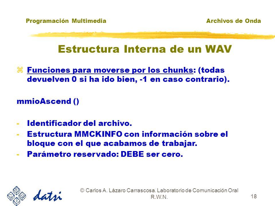 Programación MultimediaArchivos de Onda © Carlos A. Lázaro Carrascosa. Laboratorio de Comunicación Oral R.W.N. 17 Indicadores: zMMIO_FINDRIFF: buscará