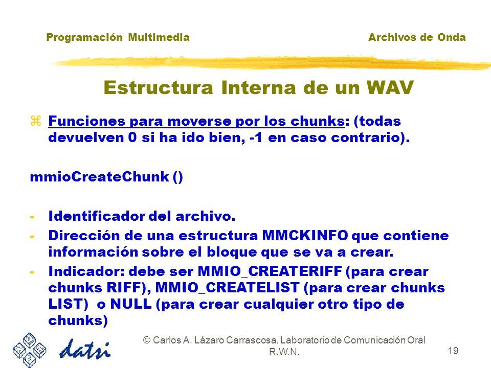 Programación MultimediaArchivos de Onda © Carlos A. Lázaro Carrascosa. Laboratorio de Comunicación Oral R.W.N. 18 zFunciones para moverse por los chun