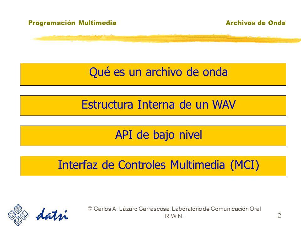 PROGRAMACIÓN MULTIMEDIA ARCHIVOS DE ONDA (.WAV)