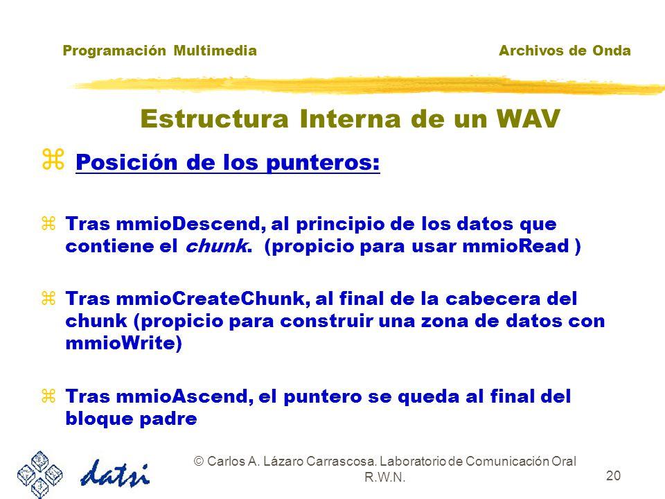 Programación MultimediaArchivos de Onda © Carlos A. Lázaro Carrascosa. Laboratorio de Comunicación Oral R.W.N. 19 zFunciones para moverse por los chun