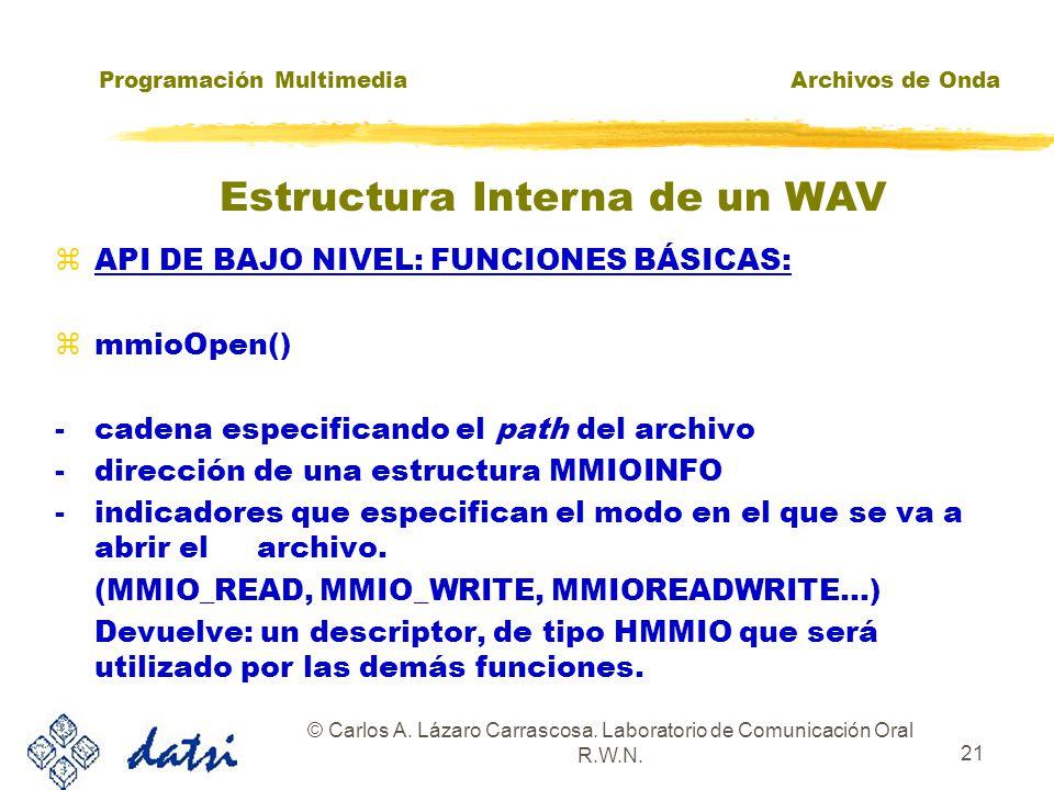 Programación MultimediaArchivos de Onda © Carlos A. Lázaro Carrascosa. Laboratorio de Comunicación Oral R.W.N. 20 Posición de los punteros: zTras mmio