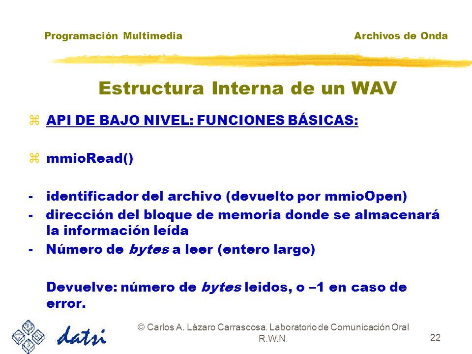 Programación MultimediaArchivos de Onda © Carlos A. Lázaro Carrascosa. Laboratorio de Comunicación Oral R.W.N. 21 Estructura Interna de un WAV zAPI DE