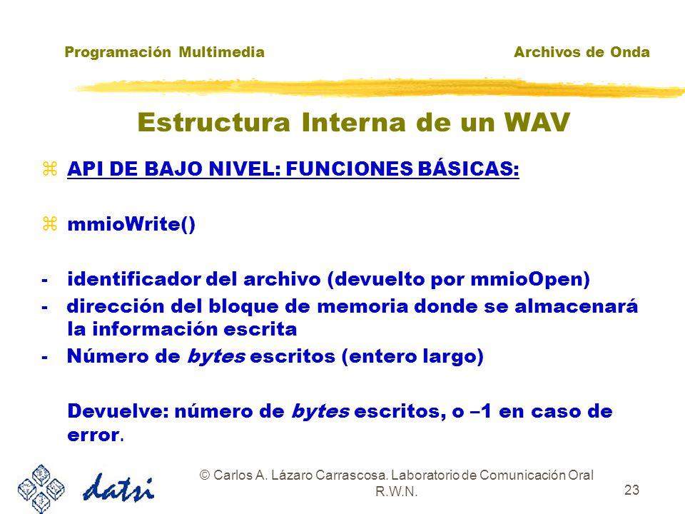 Programación MultimediaArchivos de Onda © Carlos A. Lázaro Carrascosa. Laboratorio de Comunicación Oral R.W.N. 22 Estructura Interna de un WAV zAPI DE