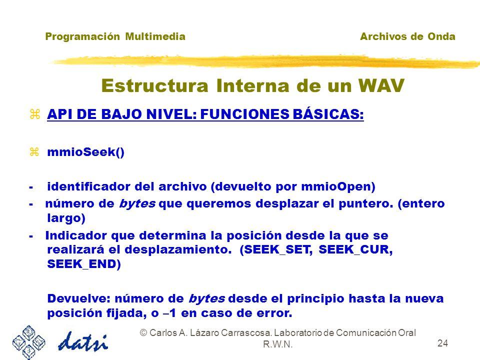 Programación MultimediaArchivos de Onda © Carlos A. Lázaro Carrascosa. Laboratorio de Comunicación Oral R.W.N. 23 Estructura Interna de un WAV zAPI DE