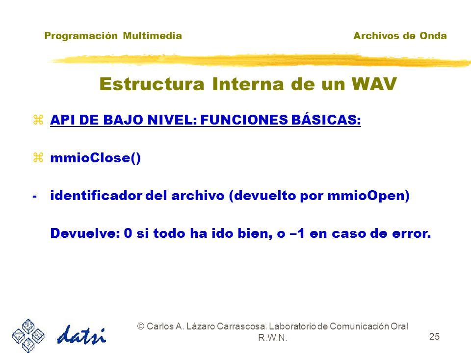 Programación MultimediaArchivos de Onda © Carlos A. Lázaro Carrascosa. Laboratorio de Comunicación Oral R.W.N. 24 zAPI DE BAJO NIVEL: FUNCIONES BÁSICA