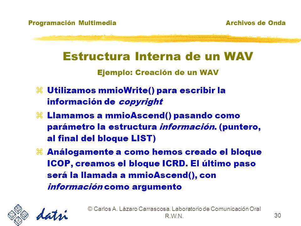 Programación MultimediaArchivos de Onda © Carlos A. Lázaro Carrascosa. Laboratorio de Comunicación Oral R.W.N. 29 zLlamar de nuevo a mmioCreateChunk()