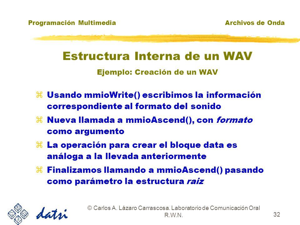 Programación MultimediaArchivos de Onda © Carlos A. Lázaro Carrascosa. Laboratorio de Comunicación Oral R.W.N. 31 zHemos finalizado con LIST y sus sub