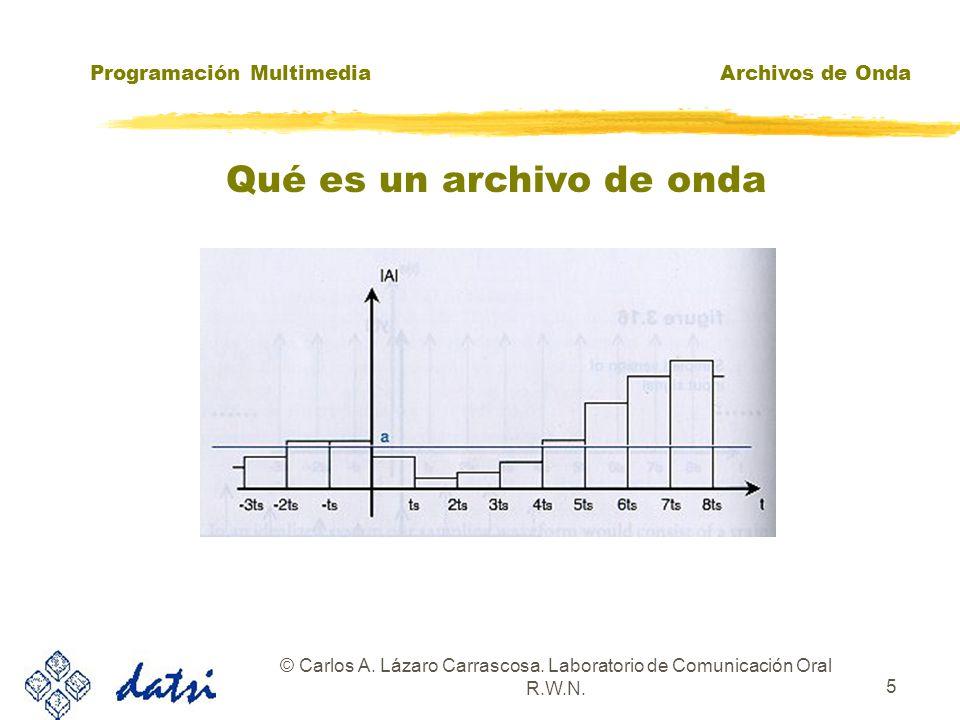Programación MultimediaArchivos de Onda © Carlos A. Lázaro Carrascosa. Laboratorio de Comunicación Oral R.W.N. 4 Qué es un archivo de onda