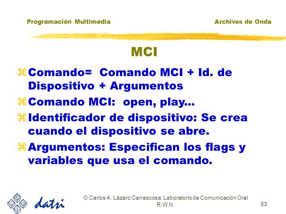 Programación MultimediaArchivos de Onda © Carlos A. Lázaro Carrascosa. Laboratorio de Comunicación Oral R.W.N. 52 zlpszCommand Dirección de una cadena