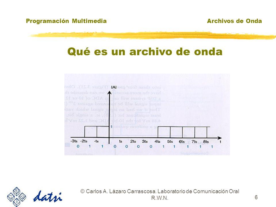 Programación MultimediaArchivos de Onda © Carlos A. Lázaro Carrascosa. Laboratorio de Comunicación Oral R.W.N. 5 Qué es un archivo de onda
