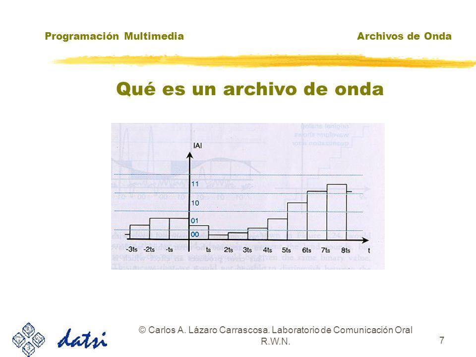 Programación MultimediaArchivos de Onda © Carlos A. Lázaro Carrascosa. Laboratorio de Comunicación Oral R.W.N. 6 Qué es un archivo de onda