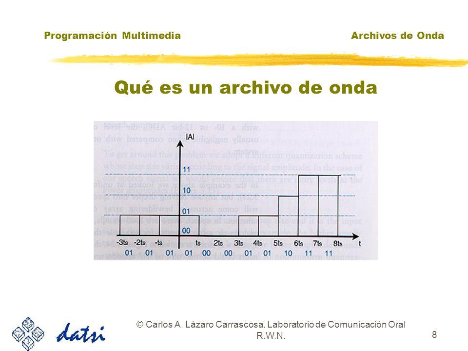 Programación MultimediaArchivos de Onda © Carlos A. Lázaro Carrascosa. Laboratorio de Comunicación Oral R.W.N. 7 Qué es un archivo de onda