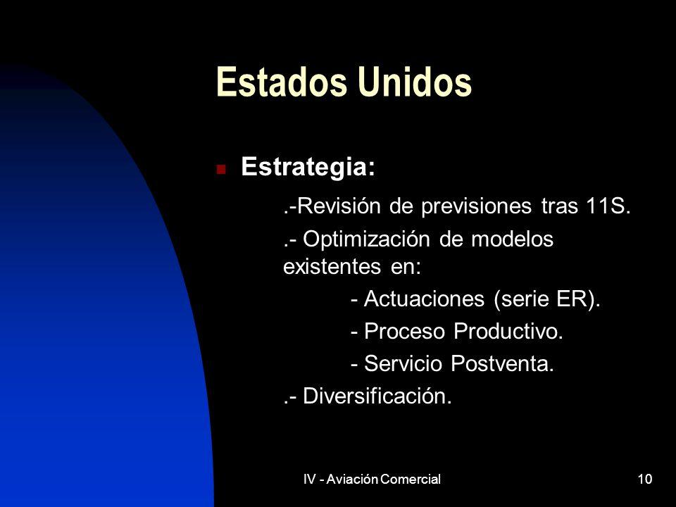 IV - Aviación Comercial10 Estados Unidos Estrategia:.-Revisión de previsiones tras 11S..- Optimización de modelos existentes en: - Actuaciones (serie