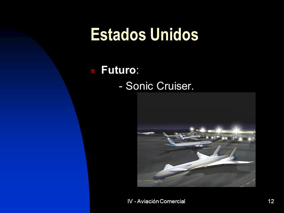 IV - Aviación Comercial12 Estados Unidos Futuro: - Sonic Cruiser.