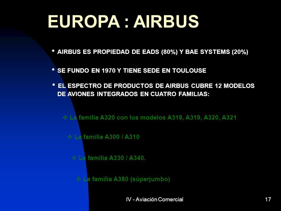 IV - Aviación Comercial17 EUROPA : AIRBUS AIRBUS ES PROPIEDAD DE EADS (80%) Y BAE SYSTEMS (20%) SE FUNDO EN 1970 Y TIENE SEDE EN TOULOUSE EL ESPECTRO
