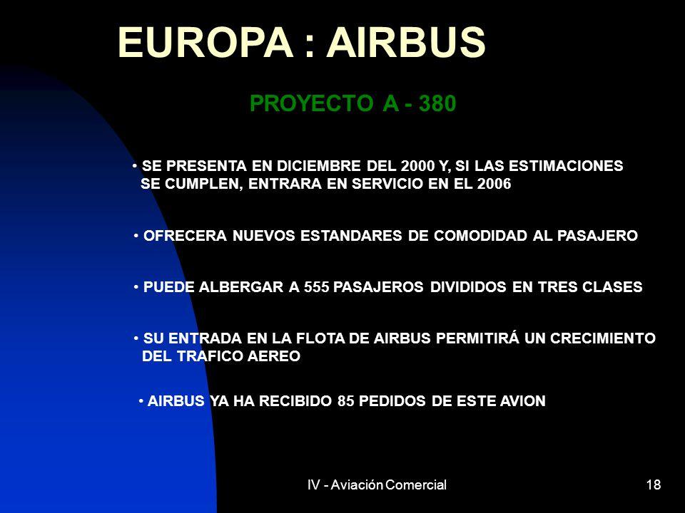 IV - Aviación Comercial18 EUROPA : AIRBUS PROYECTO A - 380 SE PRESENTA EN DICIEMBRE DEL 2000 Y, SI LAS ESTIMACIONES SE CUMPLEN, ENTRARA EN SERVICIO EN