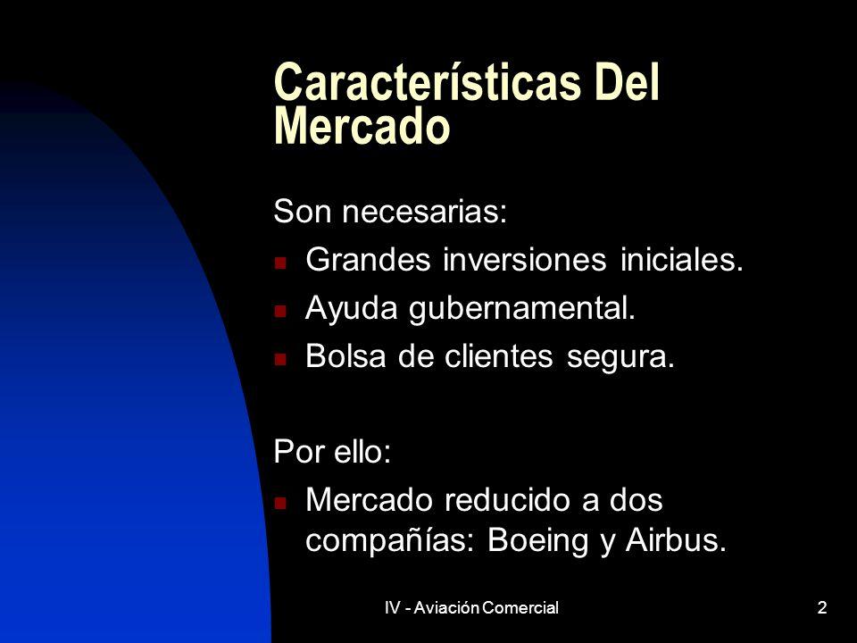 IV - Aviación Comercial2 Características Del Mercado Son necesarias: Grandes inversiones iniciales. Ayuda gubernamental. Bolsa de clientes segura. Por