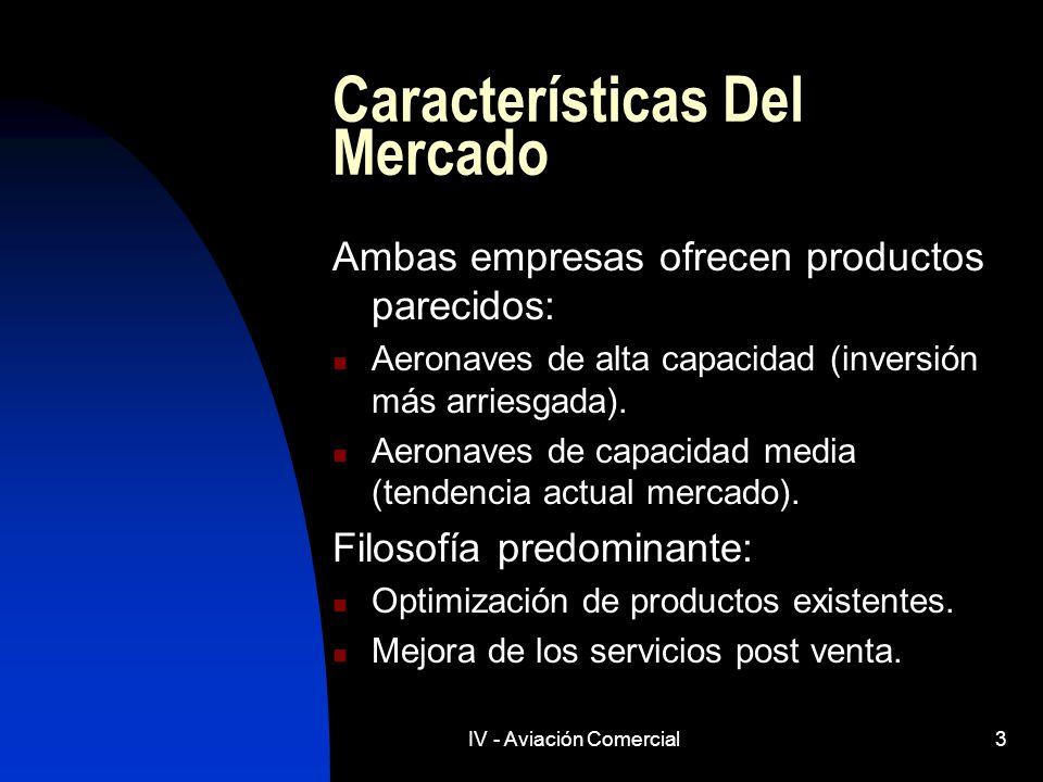 IV - Aviación Comercial3 Características Del Mercado Ambas empresas ofrecen productos parecidos: Aeronaves de alta capacidad (inversión más arriesgada