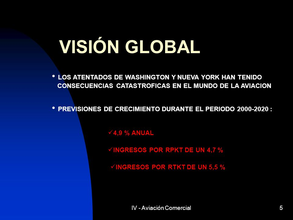 IV - Aviación Comercial5 VISIÓN GLOBAL LOS ATENTADOS DE WASHINGTON Y NUEVA YORK HAN TENIDO CONSECUENCIAS CATASTROFICAS EN EL MUNDO DE LA AVIACION PREV