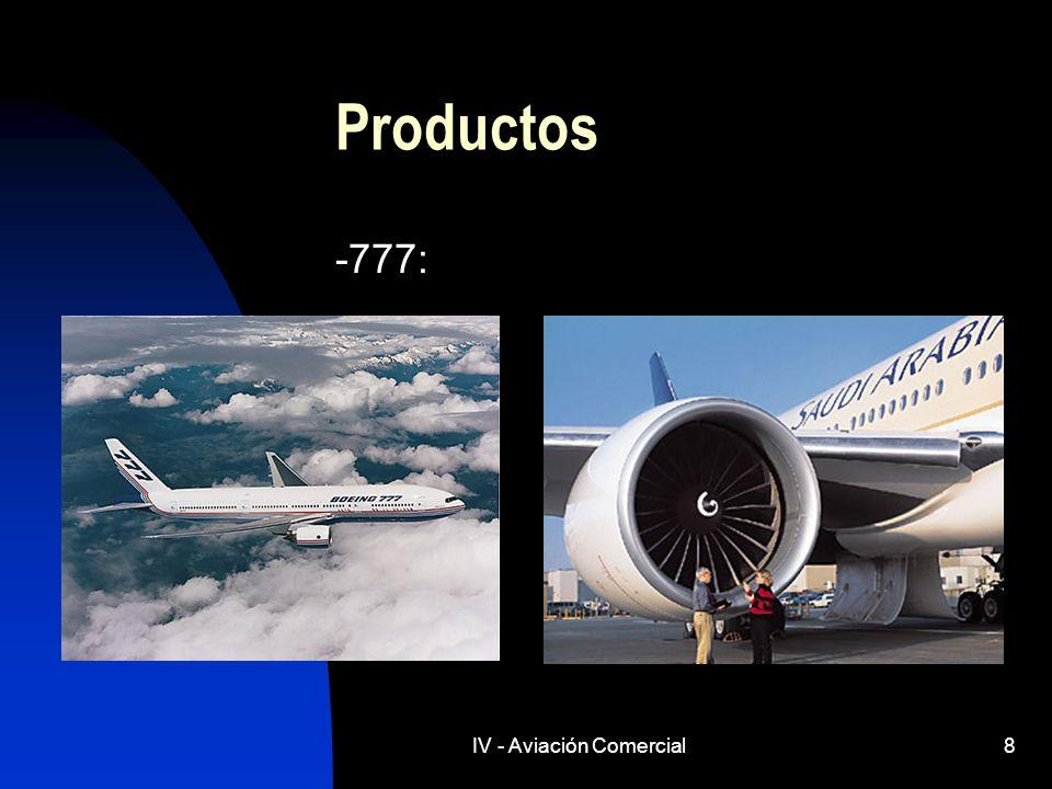 IV - Aviación Comercial8 Productos -777: