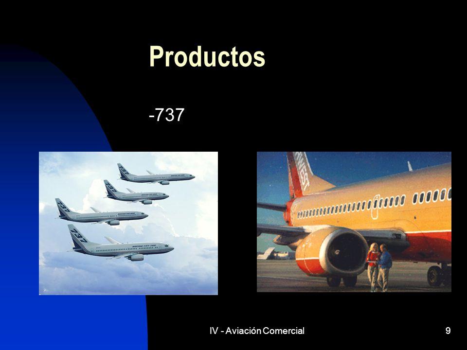 IV - Aviación Comercial9 Productos -737