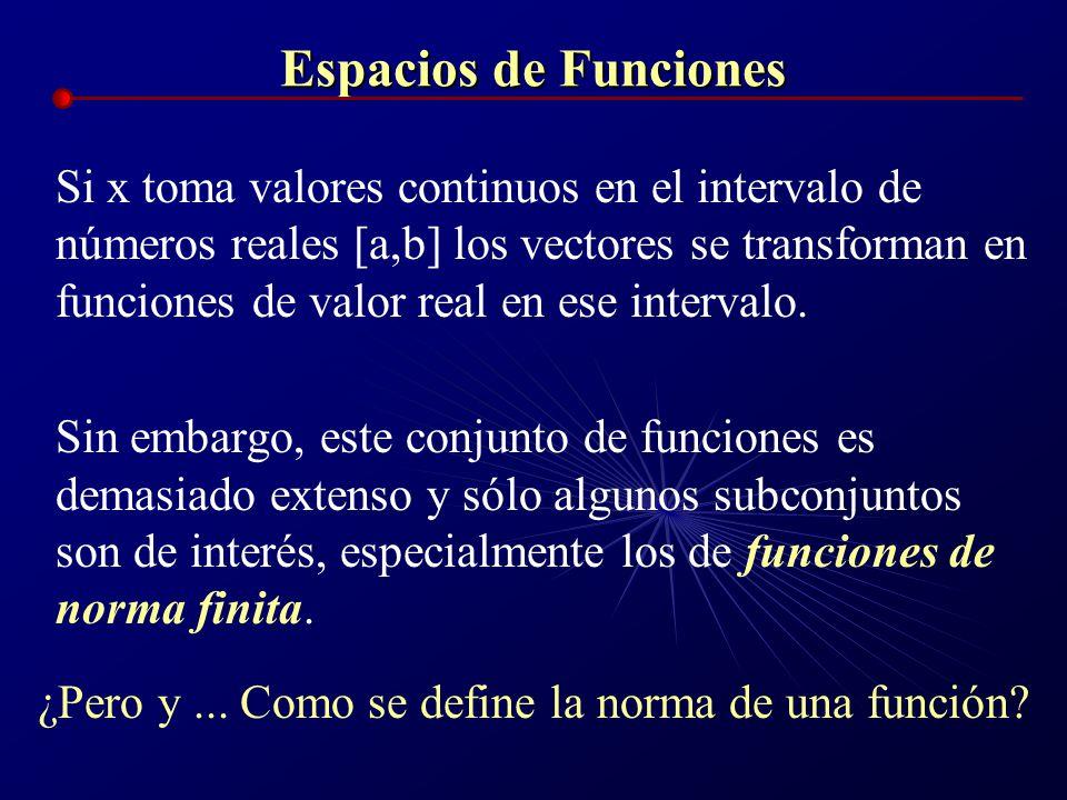 Espacios de Funciones Si x toma valores continuos en el intervalo de números reales [a,b] los vectores se transforman en funciones de valor real en es