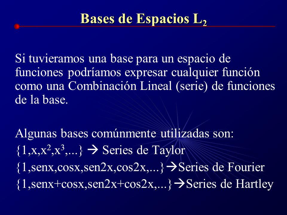 Bases de Espacios L 2 Si tuvieramos una base para un espacio de funciones podríamos expresar cualquier función como una Combinación Lineal (serie) de