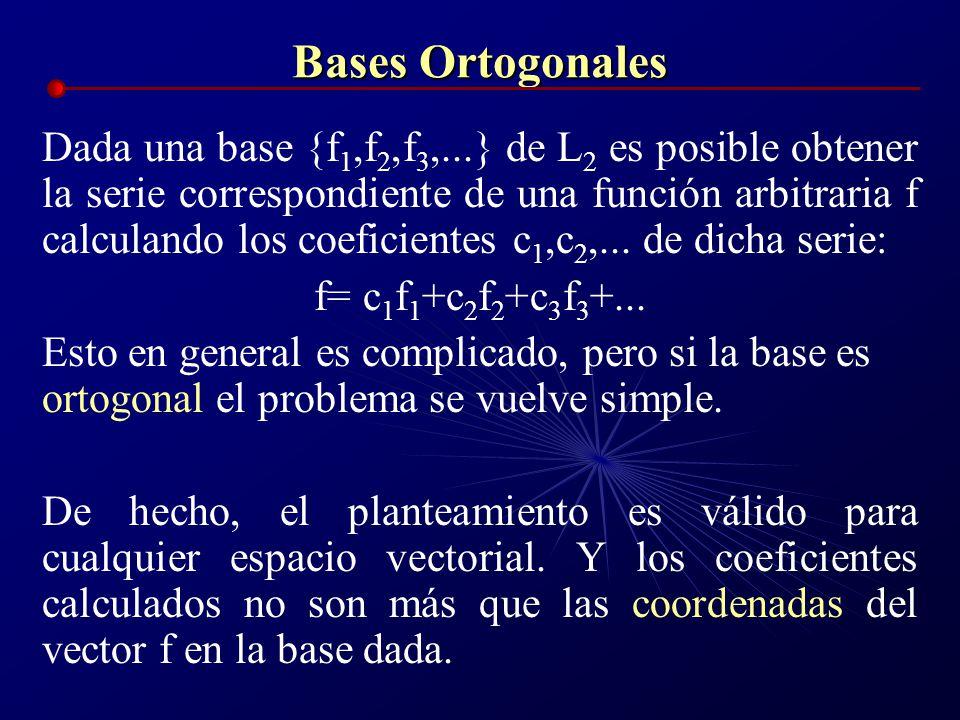 Bases Ortogonales Dada una base {f 1,f 2,f 3,...} de L 2 es posible obtener la serie correspondiente de una función arbitraria f calculando los coefic