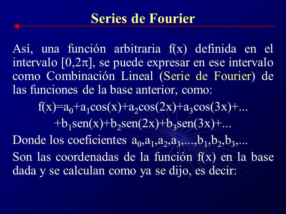 Series de Fourier Así, una función arbitraria f(x) definida en el intervalo [0,2 ], se puede expresar en ese intervalo como Combinación Lineal (Serie