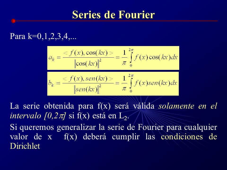 Series de Fourier Para k=0,1,2,3,4,... La serie obtenida para f(x) será válida solamente en el intervalo [0,2 ] si f(x) está en L 2. Si queremos gener