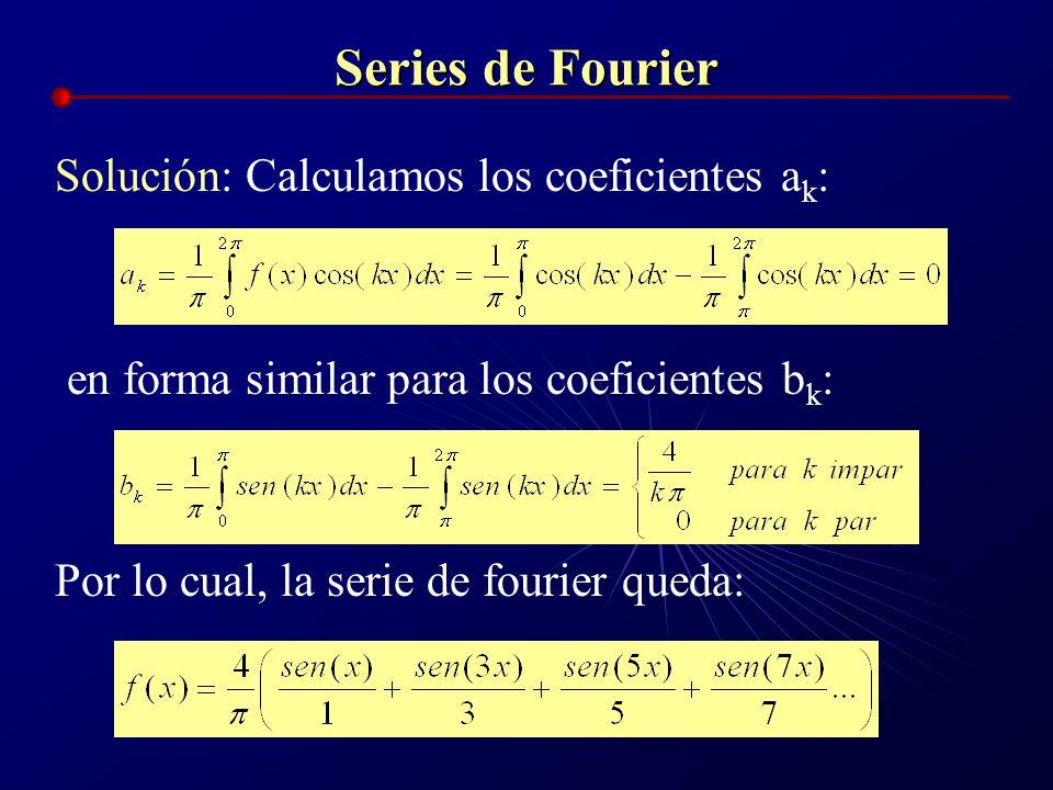 Series de Fourier Solución: Calculamos los coeficientes a k : en forma similar para los coeficientes b k : Por lo cual, la serie de fourier queda: