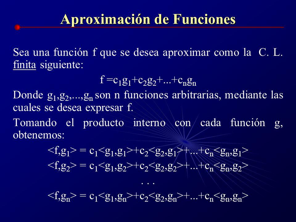 Aproximación de Funciones Sea una función f que se desea aproximar como la C. L. finita siguiente: f =c 1 g 1 +c 2 g 2 +...+c n g n Donde g 1,g 2,...,