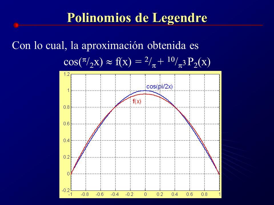 Polinomios de Legendre Con lo cual, la aproximación obtenida es cos( x) f(x) = 2 / + 10 / P 2 (x)