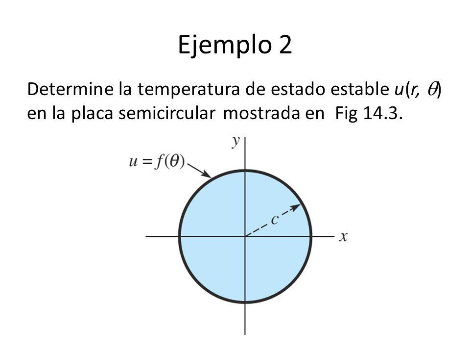 Ejemplo 2 Determine la temperatura de estado estable u(r, ) en la placa semicircular mostrada en Fig 14.3.
