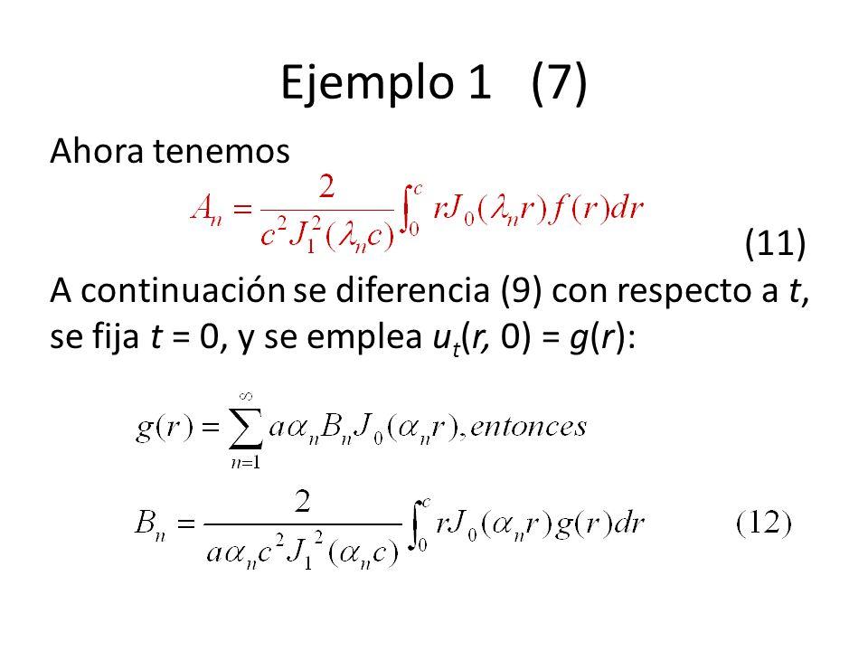 Ejemplo 1 (7) Ahora tenemos (11) A continuación se diferencia (9) con respecto a t, se fija t = 0, y se emplea u t (r, 0) = g(r):