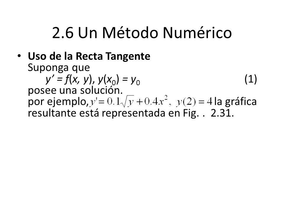 Uso de la Recta Tangente Suponga que y = f(x, y), y(x 0 ) = y 0 (1) posee una solución. por ejemplo, la gráfica resultante está representada en Fig..
