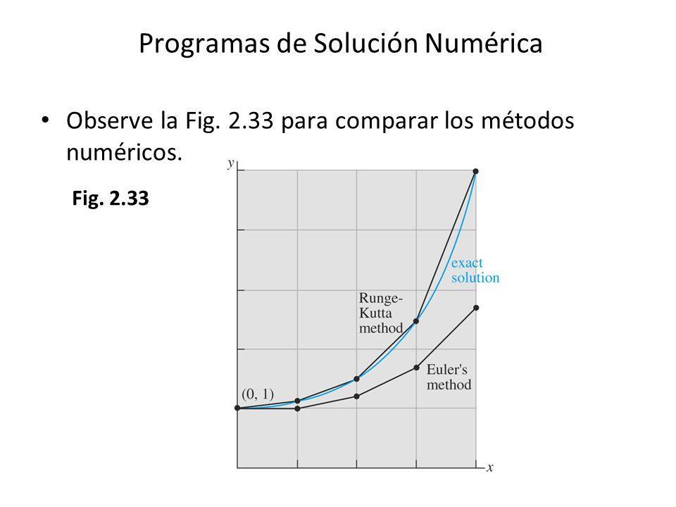 Programas de Solución Numérica Observe la Fig. 2.33 para comparar los métodos numéricos. Fig. 2.33
