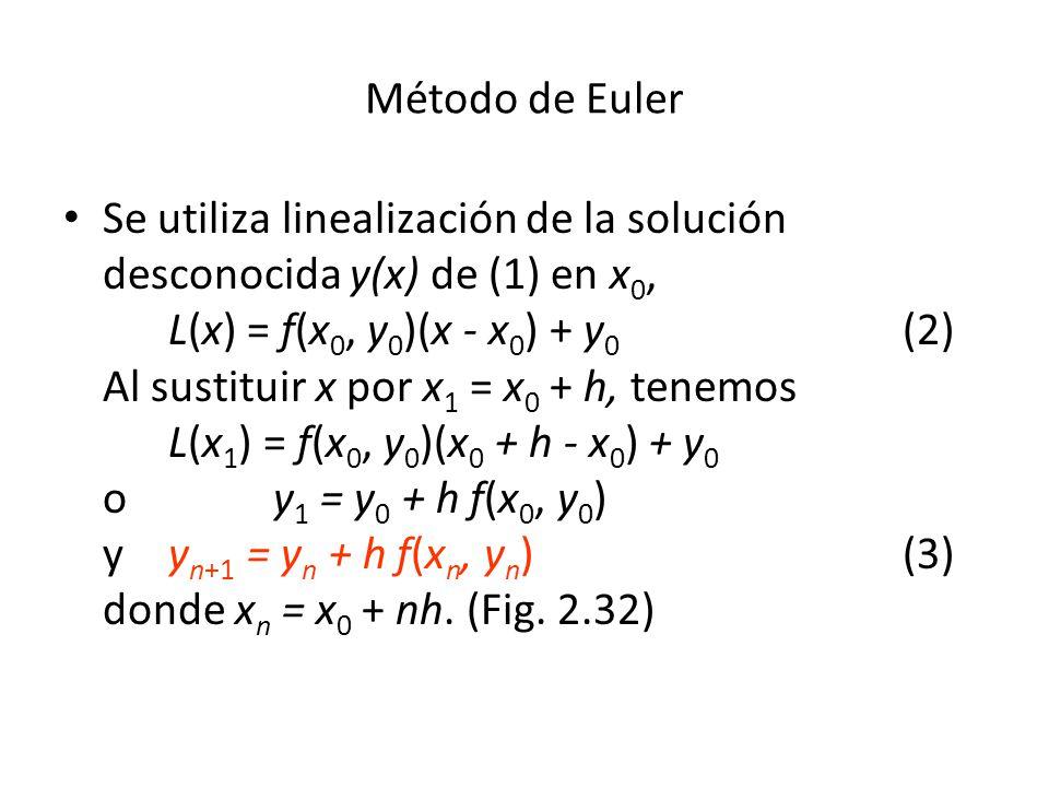 Se utiliza linealización de la solución desconocida y(x) de (1) en x 0, L(x) = f(x 0, y 0 )(x - x 0 ) + y 0 (2) Al sustituir x por x 1 = x 0 + h, tene