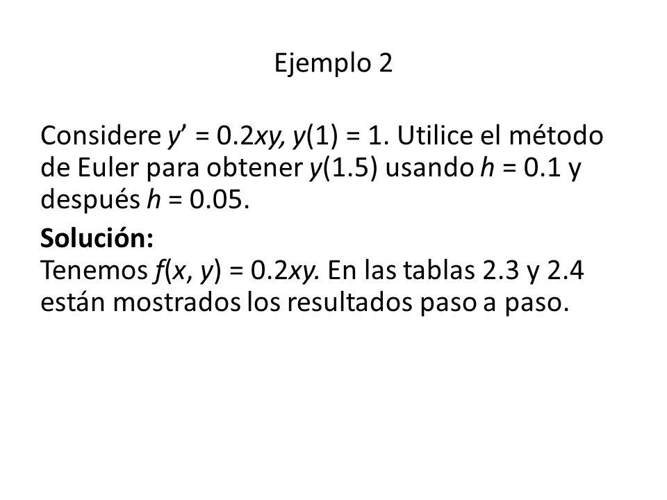 Ejemplo 2 Considere y = 0.2xy, y(1) = 1. Utilice el método de Euler para obtener y(1.5) usando h = 0.1 y después h = 0.05. Solución: Tenemos f(x, y) =