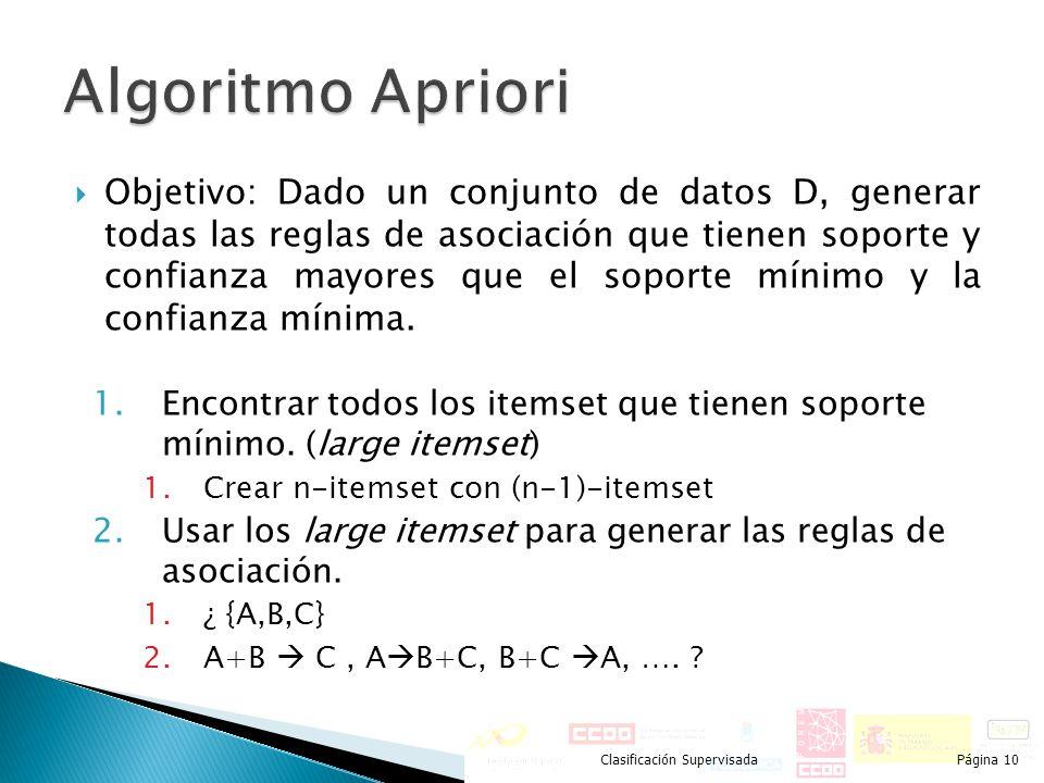 Objetivo: Dado un conjunto de datos D, generar todas las reglas de asociación que tienen soporte y confianza mayores que el soporte mínimo y la confia