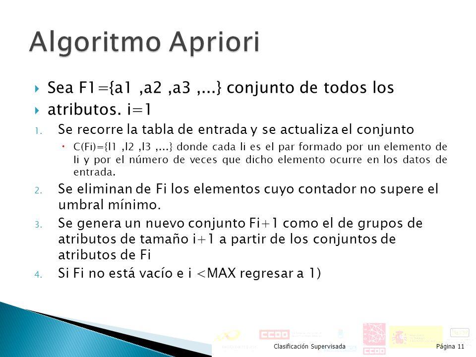 Sea F1={a1,a2,a3,...} conjunto de todos los atributos. i=1 1. Se recorre la tabla de entrada y se actualiza el conjunto C(Fi)={l1,l2,l3,...} donde cad