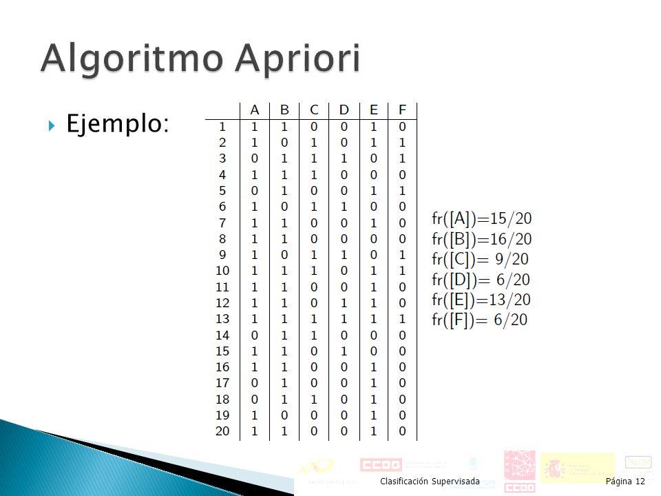 Ejemplo: Clasificación SupervisadaPágina 12
